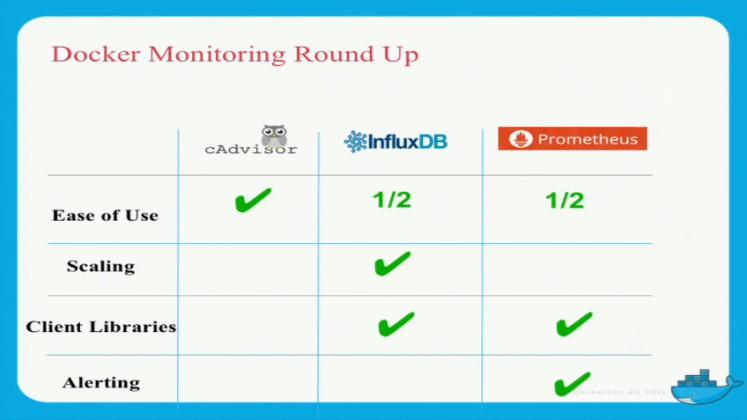 2016-10-25-17_32_32-docker-monitoring-youtube