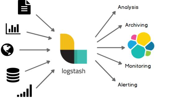 logstash_input_output
