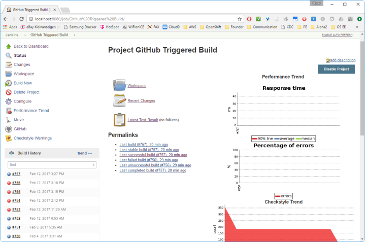 JMeter Performance Trend Reports: Response Time and Percentage Errors